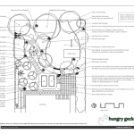 Concept Design for a Child-Friendly Garden Incorporating Edibles and Natives